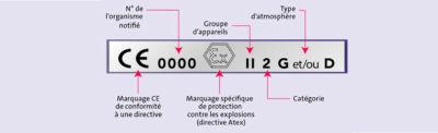 IPSIA, formé et conforme pour le travail en zone ATEX